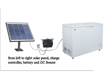 Solar powered fridge scheme